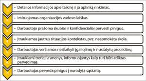 Pinigų išviliojimo schema.