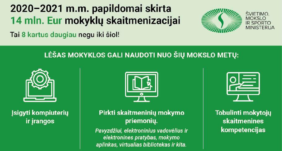 Mokykloms paskirti pinigai skaitmeninėms priemonėms įsigyti