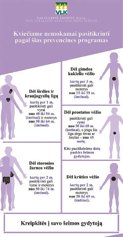 Prevencinės programos – galimybė anksti aptikti ligą ir ją išgydyti